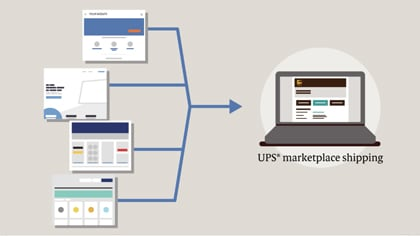 Video de envíos marketplace de UPS