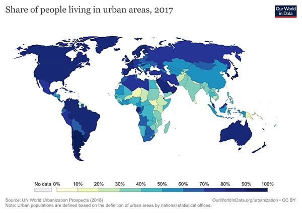 Chart showing urban populations