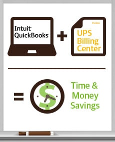 QuickBooks plus UPS Billing Center equals Time Savings