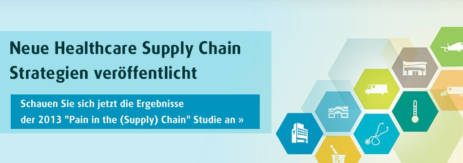 2013 UPS Pain in the (Supply) Chain Survey