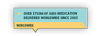 Worldwide. Over $750M of AIDS medication delivered worldwide since 2005