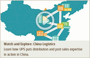 Watch and Explore: China Logistics