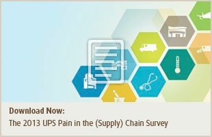 Pain in the (Supply) Chain